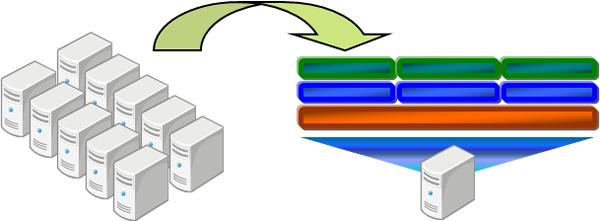 システムマイグレーションソリューション